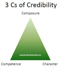 credible-leadership-image
